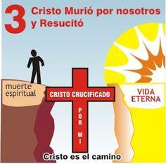 Cristo murio por nuestras vidas y recucito!