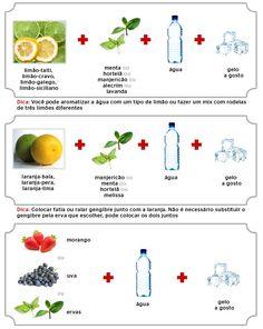 E hoje vai ser uma festa!: Receita de água saborizada, idéias para suqueiras