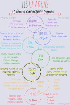 Reiki - Description des chakras : leur couleur, leur qualité et déséquilibre associés - Amazing Secret Discovered by Middle-Aged Construction Worker Releases Healing Energy Through The Palm of His Hands. Cures Diseases and Ailments Just By Touching Them Healing Meditation, Daily Meditation, Yoga Nature, Zen Yoga, Routine, Les Chakras, Yoga Chakras, Yoga Kundalini, Reiki Healer