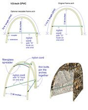 Very Lightweight, Folding Portable Blinds, V Blind Concept