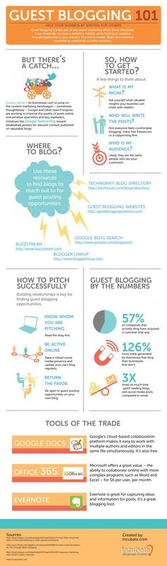 Guest Blogging 101 #infographic