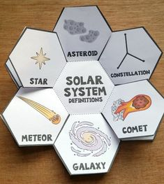 Solar System-Interactive Science Notebook foldables by Satsumas and Bees Science Experiments Kids, Science Lessons, Science Projects, Projects For Kids, School Projects, Earth Science Activities, Solar System Activities, Solar System Projects, Our Solar System