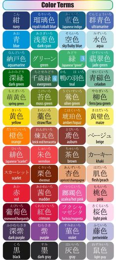 Different hues of colors and their names. -- Japan, Japanese words, vocabulary, learning different languages, infographic, kanji, prounciantion, communication