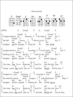 """""""Imagine"""" by John Lennon - ukulele chords/tabs and lyrics"""