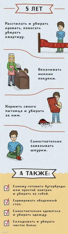 Многие родители считают, что работа подому будет отнимать удетей беззаботное детство, которое дается только раз. Нопсихологи считают, что когда дети помогают нам, они чувствуют себя полноправными членами семьи, учатся быть самостоятельными инебояться ответственности. МывAdMe.ru решили составить для вас гид, который подскажет, какие дела можно поручить детям разного возраста.