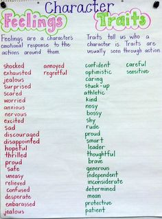A wonderful list of steps and lessons for teaching character traits. A wonderful list of steps and lessons for teaching character traits.,Alma Mendoza A wonderful list of steps and lessons for teaching character traits. Ela Anchor Charts, Reading Anchor Charts, Character Anchor Charts, Teaching Language Arts, Teaching Writing, Character Traits Activities, Character Education, Third Grade Reading, Reading Lessons