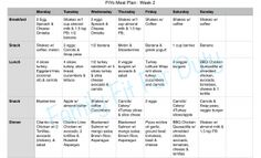 PiYo weekly meal plan with recipes.