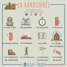 Learn French with A Cup of French! Easy and fun lessons with infographics and videos. You can enjoy your cup of French wherever you want and at your own pace. French Verbs, French Grammar, French Phrases, French Language Lessons, French Language Learning, French Lessons, Spanish Lessons, Spanish Language, French Expressions