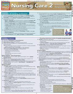 CNA School Training Programs For Certification – Nursing Degree Info Nursing Schools Near Me, Lpn Schools, Online Nursing Schools, Nursing Profession, Nursing Research, Masters Degree In Nursing, Nursing Degree, Nursing Care, Nursing Jobs