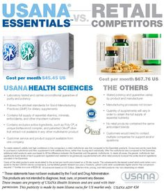 Were are in the business of changing for the better. True Health, Health Tips, Health And Wellness, Health Fitness, Natural Supplements, Nutritional Supplements, Safety Tips, Life Science, Healthy Nutrition