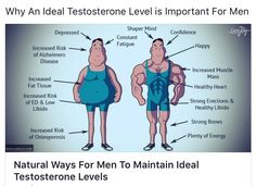 Natural Ways For Men To Maintain Ideal Testosterone Levels