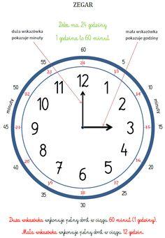 ZEGAR | BLOG EDUKACYJNY DLA DZIECI Education Logo, Early Education, Early Childhood Education, Education Quotes, Kids Education, Learn Polish, Teacher Morale, Clock Craft, Polish Language