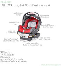 Chicco KeyFit 30 Review - one of the safest, most easy to use infant car seats on the market!
