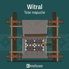 Discover & share this Witral Mapuche GIF with everyone you know. GIPHY is how you search, share, discover, and create GIFs. Loom Weaving, Dory, Erika, Textiles, Paper Roll Crafts, Fabric Patterns, Weaving, Event Posters, Loom