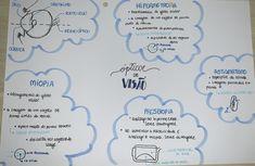 #optica #visão  #física #resumo