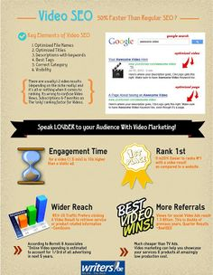Writers.ae: How video SEO is faster than regular SEO follow us...