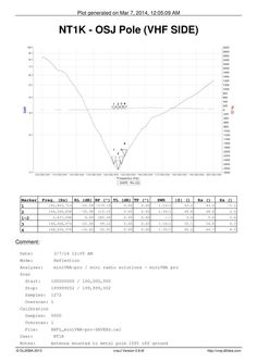 NT1K-Jpole-page-001