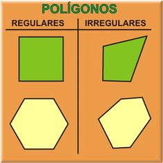 Figuras planas: polígonos