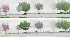 Parqueadero de bicicletas amoblamiento urbano for Amoblamiento urbano