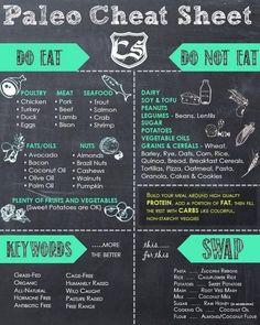 Beginner Paleo Diet Basics