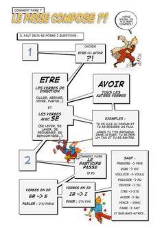 le passé composé avec Tintin