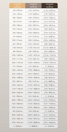 Tabelas de medidas para facilitar a rotina