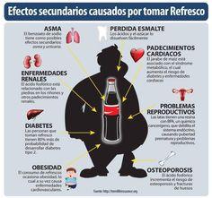 Coca Cola contiene un producto en España prohibido en EEUU