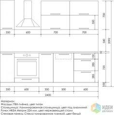 Las Medidas de los Muebles de Cocina | cocinas | Kitchen Furniture ...