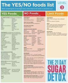 On pinterest 21 day sugar detox sugar detox and shopping lists
