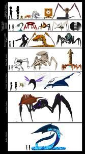 Monster in lyoko,from season 1 to 5