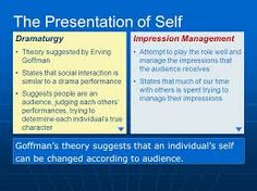 Presentation of self - Erving Goffman's theory