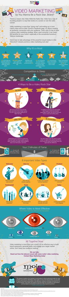 Video Marketing: So You Wanna Be a Rock Star… Brand? #infographic #Marketing #VideoMarketing