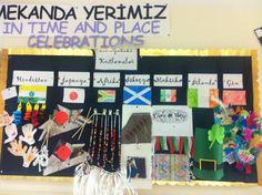 Celebration unit board