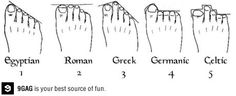 Based on this, what are your roots?   No.. no I'm not going to take my shoes off and look.. nice try though