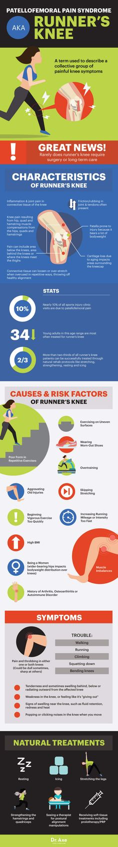 Runner's knee - Dr. Axe  http://www.draxe.com #health #holistic #natural
