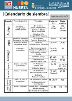 fecha de siembra en Argentina