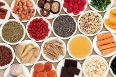 A balanced should include a range of foods from all the main food groups.http://aloeology.foreverlivingsite.com