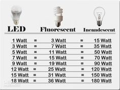 HD Innovations - Home Lighting and LED Conversion