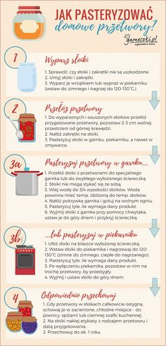 Home Canning, Microwave Recipes, Diy Food, Good To Know, Preserves, Nom Nom, Good Things, Diet, Blog