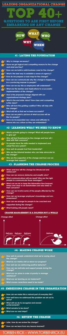 Top 40+ questions to ask before embarking on any change http://www.torbenrick.eu/blog/change-management/change-management-checklist/
