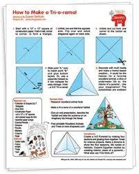 Bildergebnis für triarama template