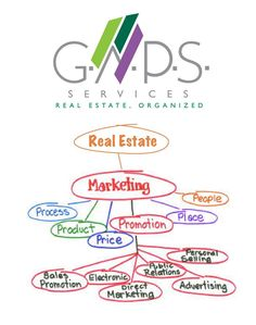 Connect with us for a complete Marketing solution of your property. GAPS Services Pvt Ltd +91 9691969196