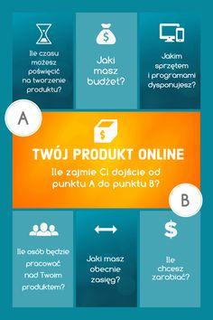 """Czy zastanawiałeś się ile czasu zajmie Ci stworzenie własnego produktu online? Jak szybko dojdziesz od punktu A (""""bez produktu"""") do punktu B (""""sprzedaję swój produkt"""")? Zanim zaczniesz swoją podróż odpowiedz sobie na kluczowe pytania: 1. Ile czasu możesz poświęcić na tworzenie produktu online? 2. Jaki masz budżet? 3. Jakim sprzętem i oprogramowaniem dysponujesz? 4. Ile osób będzie pracowało nad Twoim produktem? 5. Jaki masz obecnie zasięg? 6. Ile chcesz zarabiać?  Więcej w Akademii Uczymy…"""