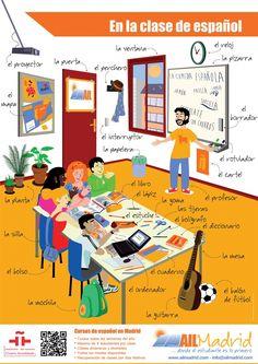 Póster educativo - clase de español