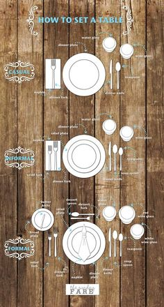 What a nice graphic that shows the proper way to set a table for any occasion. Classic Dining Room, Modern