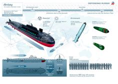 """The Project """"Antey"""" nuclear submarines have been and will remain an important component of the Russian fleet. Spy Technology, Royal Navy Submarine, Russian Submarine, Nuclear Submarine, Indian Navy, Nuclear Power, Military Equipment, Armed Forces, Underwater"""