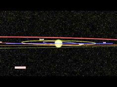 The Path of Comet ISON