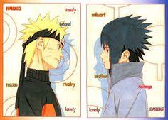Image result for images of sasuke and naruto