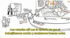 10 Ideas De Burbuja De Filtros Burbuja Infografia Aprendizaje Con Móviles
