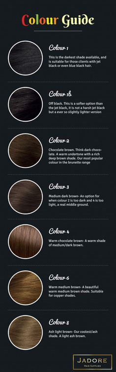 Jadore Hair Extensions Supplies offers a variety of hair extensions in many colours. We have off black, chocolate brown, medium dark brown, warm chocolate brown and more colour in hair extensions that matches perfect with your dresses. https://jadorehairsupplies.com.au/default/colour-guide